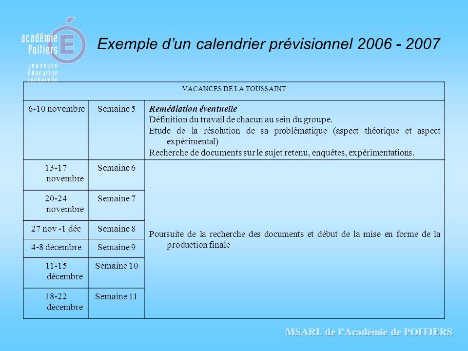 Exemple dun calendrier prévisionnel 2006 - 2007 VACANCES DE LA TOUSSAINT 6-10 novembreSemaine 5Remédiation éventuelle Définition du travail de chacun