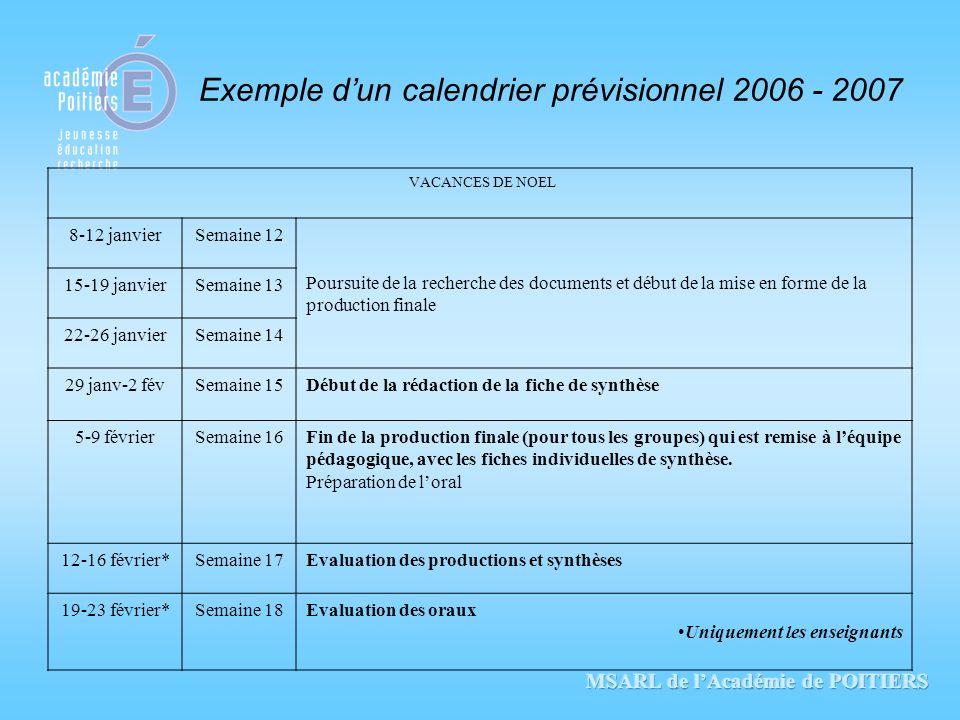 Exemple dun calendrier prévisionnel 2006 - 2007 VACANCES DE NOEL 8-12 janvierSemaine 12 Poursuite de la recherche des documents et début de la mise en