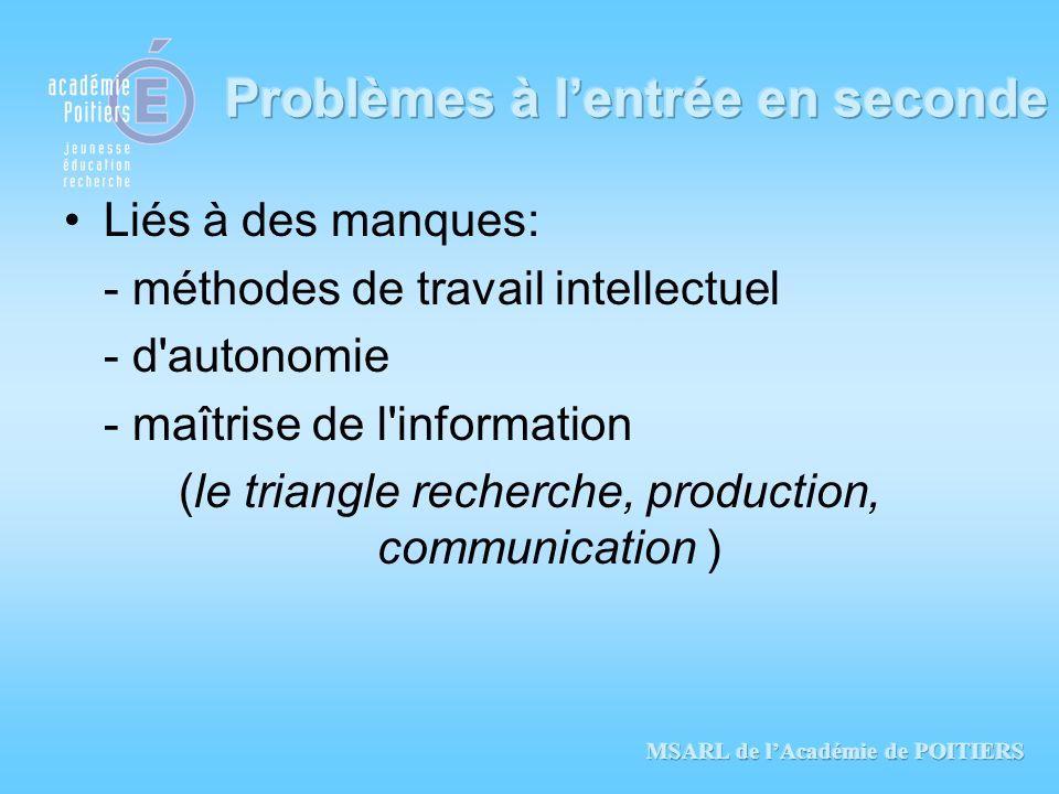 Liés à des manques: - méthodes de travail intellectuel - d'autonomie - maîtrise de l'information (le triangle recherche, production, communication )
