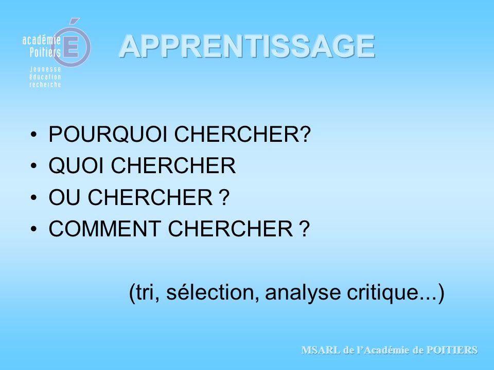 POURQUOI CHERCHER? QUOI CHERCHER OU CHERCHER ? COMMENT CHERCHER ? (tri, sélection, analyse critique...)