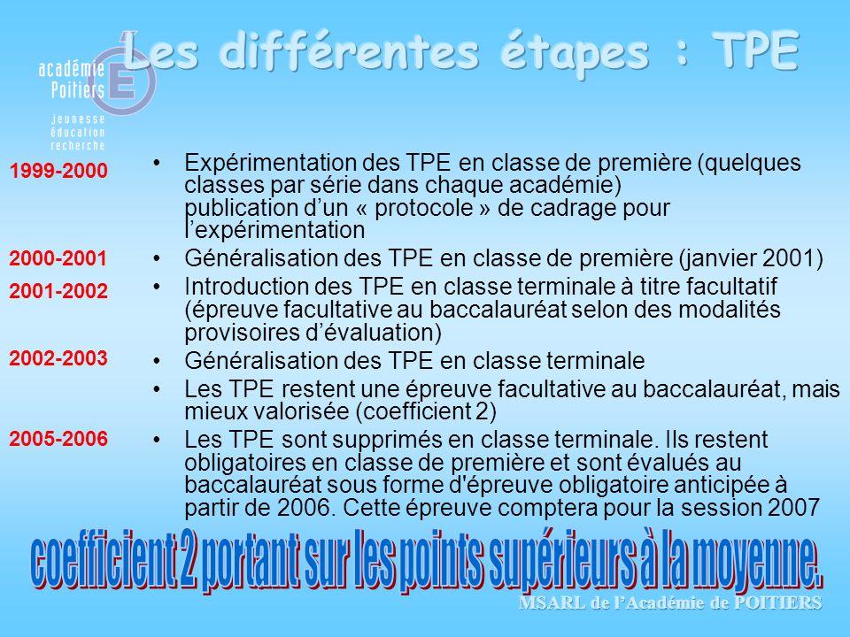 Expérimentation des TPE en classe de première (quelques classes par série dans chaque académie) publication dun « protocole » de cadrage pour lexpérim