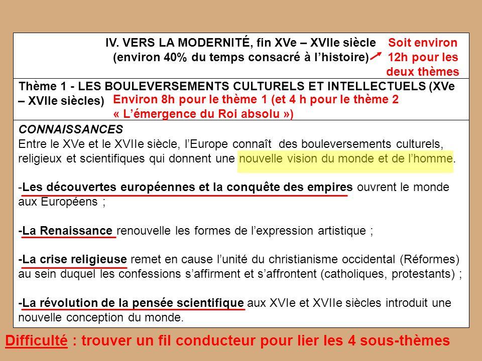 IV. VERS LA MODERNITÉ, fin XVe – XVIIe siècle (environ 40% du temps consacré à lhistoire) Thème 1 - LES BOULEVERSEMENTS CULTURELS ET INTELLECTUELS (XV