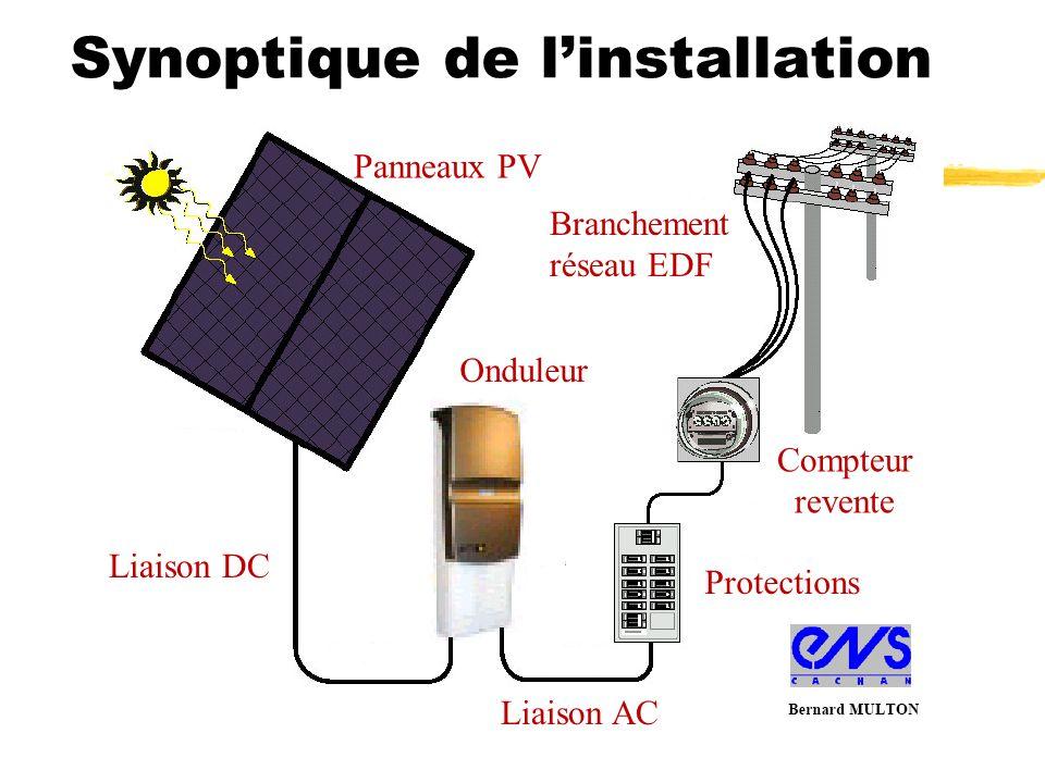 Synoptique de linstallation Panneaux PV Branchement réseau EDF Protections Compteur revente Liaison AC Liaison DC Onduleur