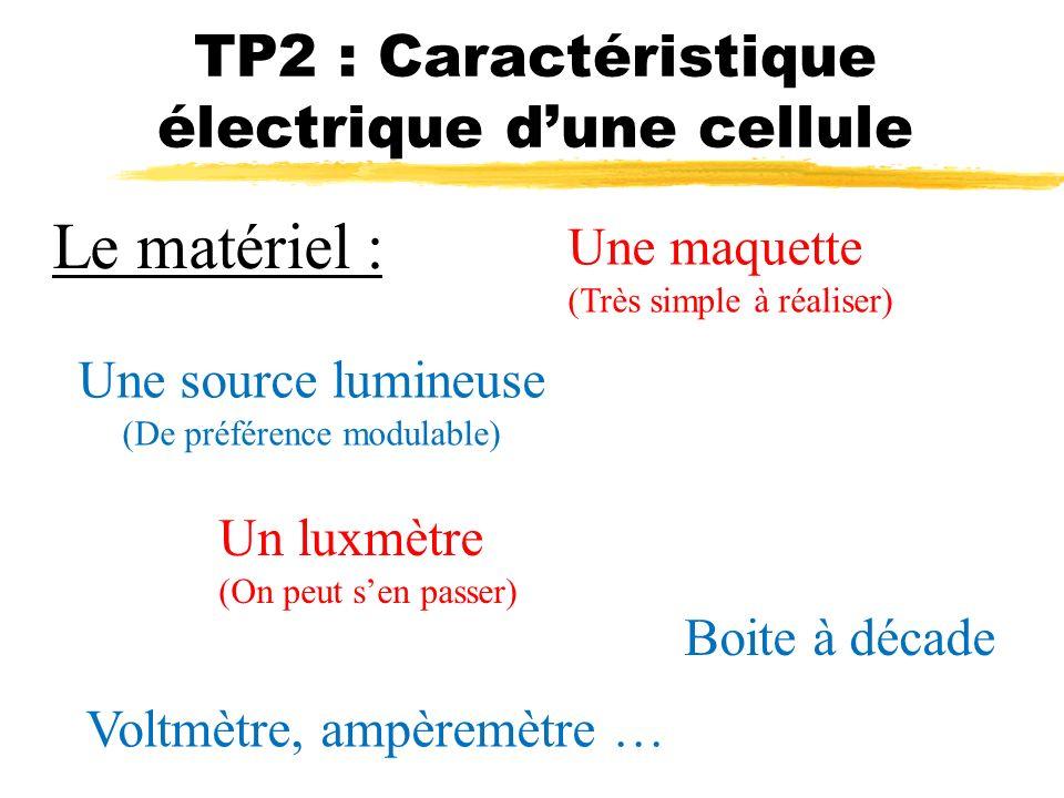 TP2 : Caractéristique électrique dune cellule Le matériel : Un luxmètre (On peut sen passer) Une maquette (Très simple à réaliser) Une source lumineus