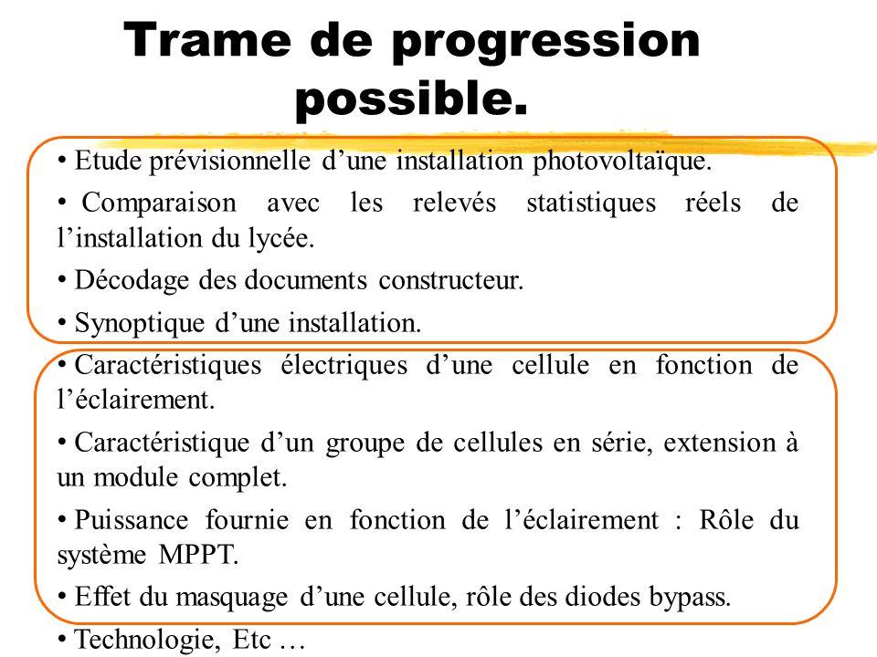 Trame de progression possible. Etude prévisionnelle dune installation photovoltaïque. Comparaison avec les relevés statistiques réels de linstallation
