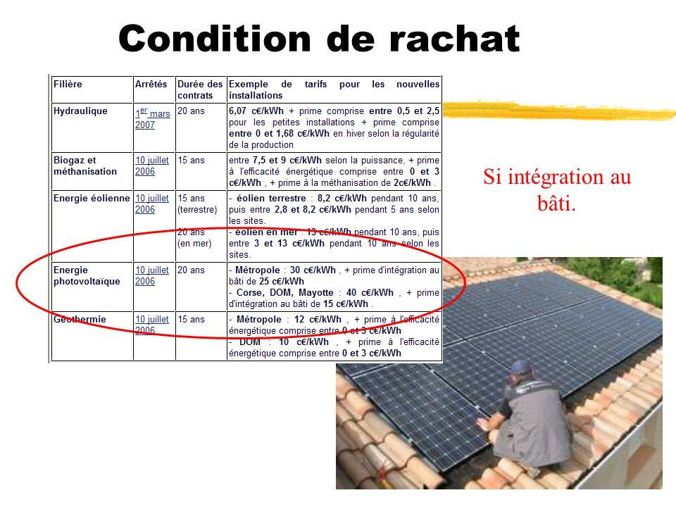 Condition de rachat Si intégration au bâti.