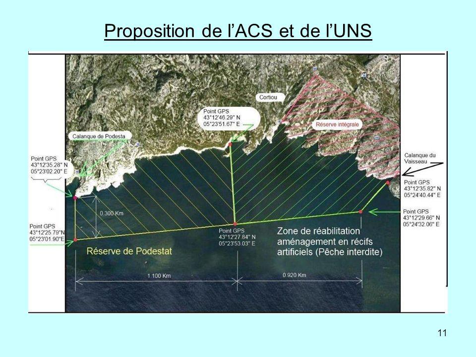 11 Proposition de lACS et de lUNS