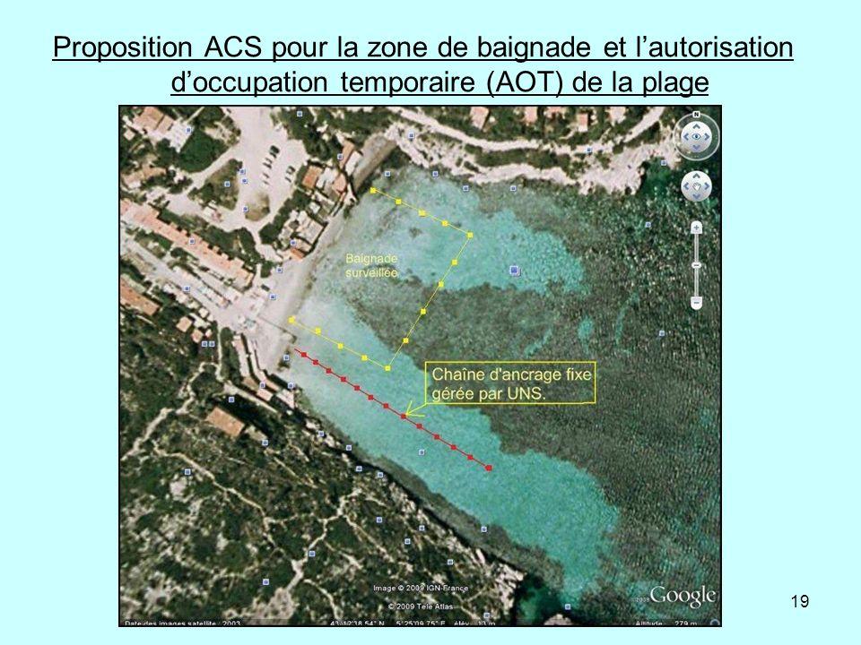 19 Proposition ACS pour la zone de baignade et lautorisation doccupation temporaire (AOT) de la plage