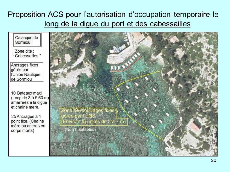 20 Proposition ACS pour lautorisation doccupation temporaire le long de la digue du port et des cabessailles