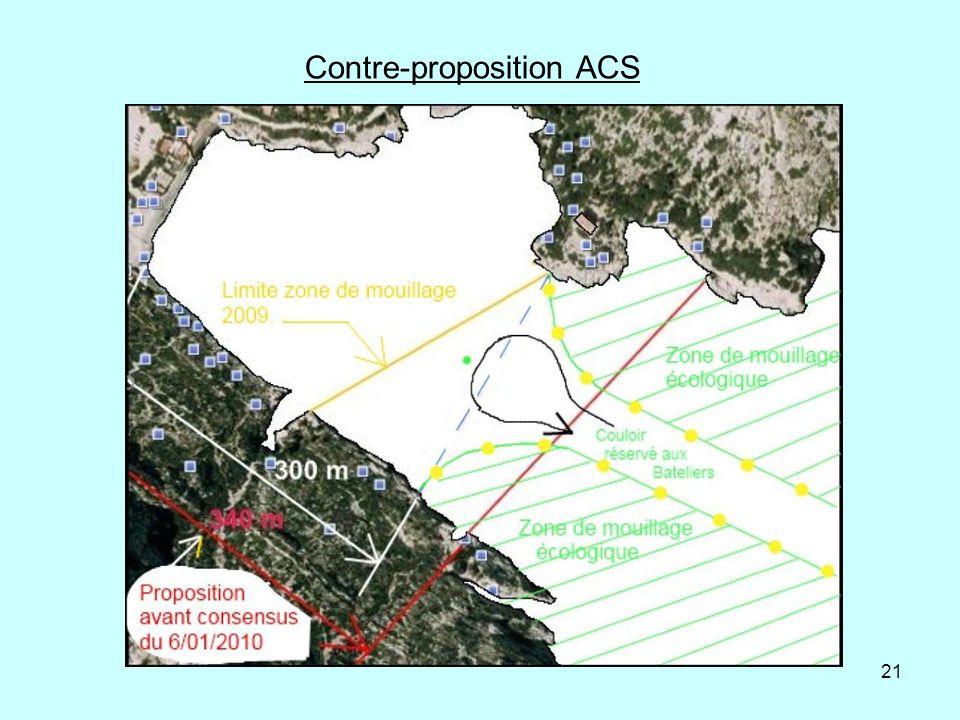 21 Contre-proposition ACS