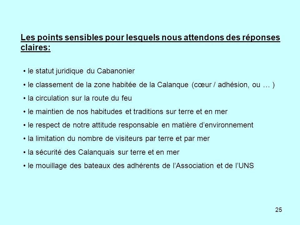 25 le statut juridique du Cabanonier le classement de la zone habitée de la Calanque (cœur / adhésion, ou … ) la circulation sur la route du feu le ma