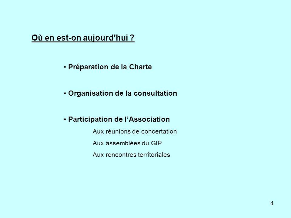 4 Où en est-on aujourdhui ? Préparation de la Charte Organisation de la consultation Participation de lAssociation Aux réunions de concertation Aux as