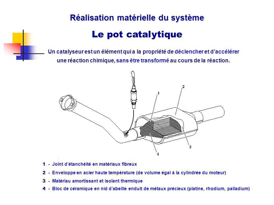 Réalisation matérielle du système Le pot catalytique 1 - Joint détanchéité en matériaux fibreux 2 - Enveloppe en acier haute température (de volume ég
