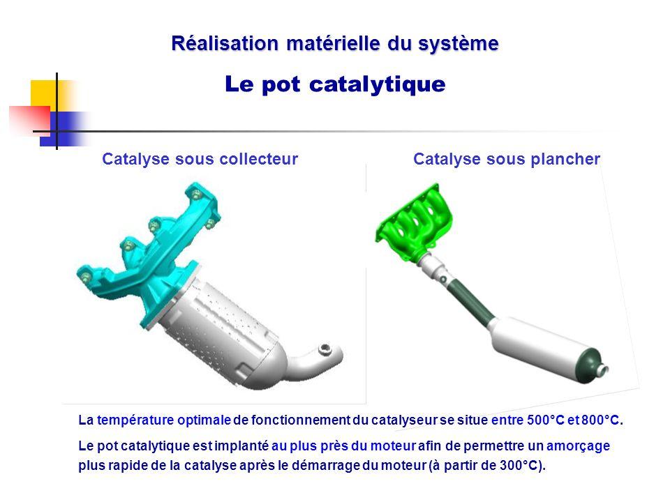 Réalisation matérielle du système Le pot catalytique La température optimale de fonctionnement du catalyseur se situe entre 500°C et 800°C. Le pot cat