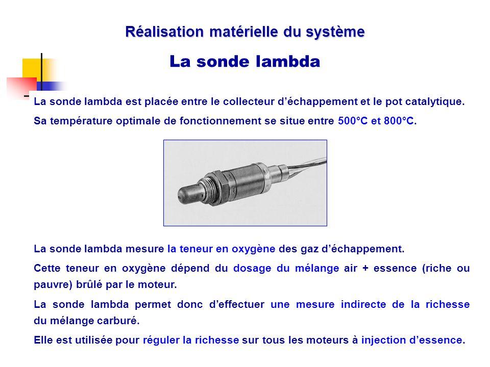 Réalisation matérielle du système La sonde lambda La sonde lambda mesure la teneur en oxygène des gaz déchappement. Cette teneur en oxygène dépend du