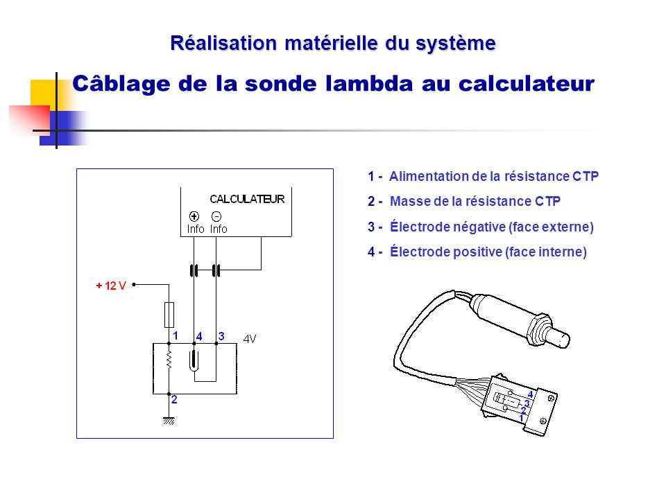 Réalisation matérielle du système Câblage de la sonde lambda au calculateur 1 - Alimentation de la résistance CTP 2 - Masse de la résistance CTP 3 - É