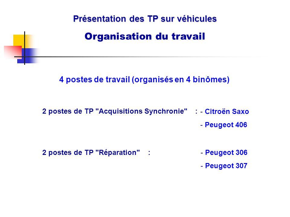 Présentation des TP sur véhicules Organisation du travail 4 postes de travail (organisés en 4 binômes) 2 postes de TP