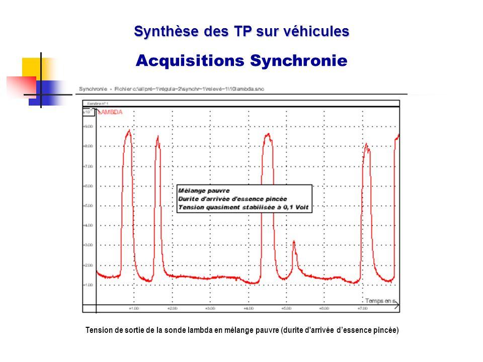 Synthèse des TP sur véhicules Acquisitions Synchronie Tension de sortie de la sonde lambda en mélange pauvre (durite d'arrivée dessence pincée)