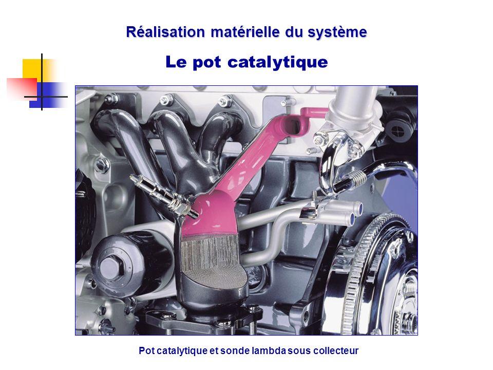 Réalisation matérielle du système Le pot catalytique Pot catalytique et sonde lambda sous collecteur
