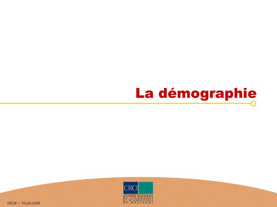 La démographie DEQF – 15 juin 2006