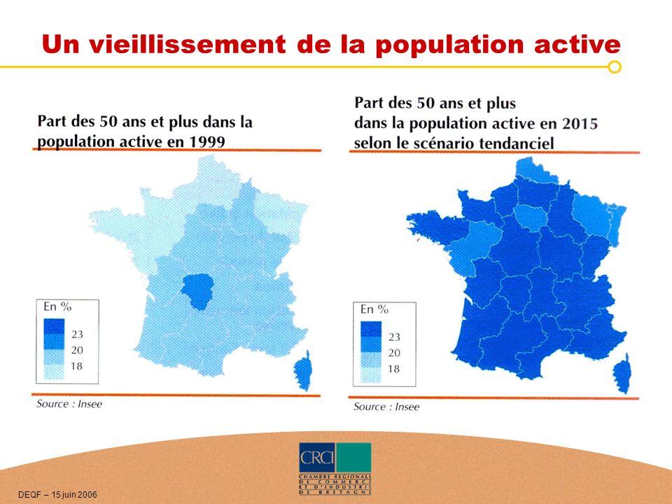 Un vieillissement de la population active DEQF – 15 juin 2006