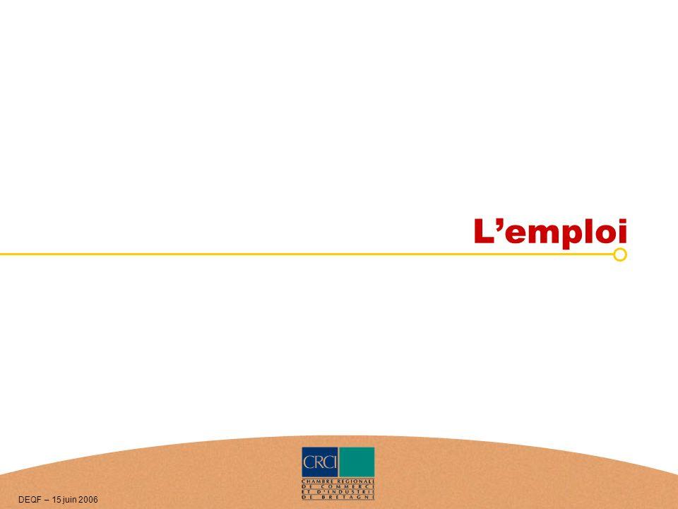 Lemploi DEQF – 15 juin 2006