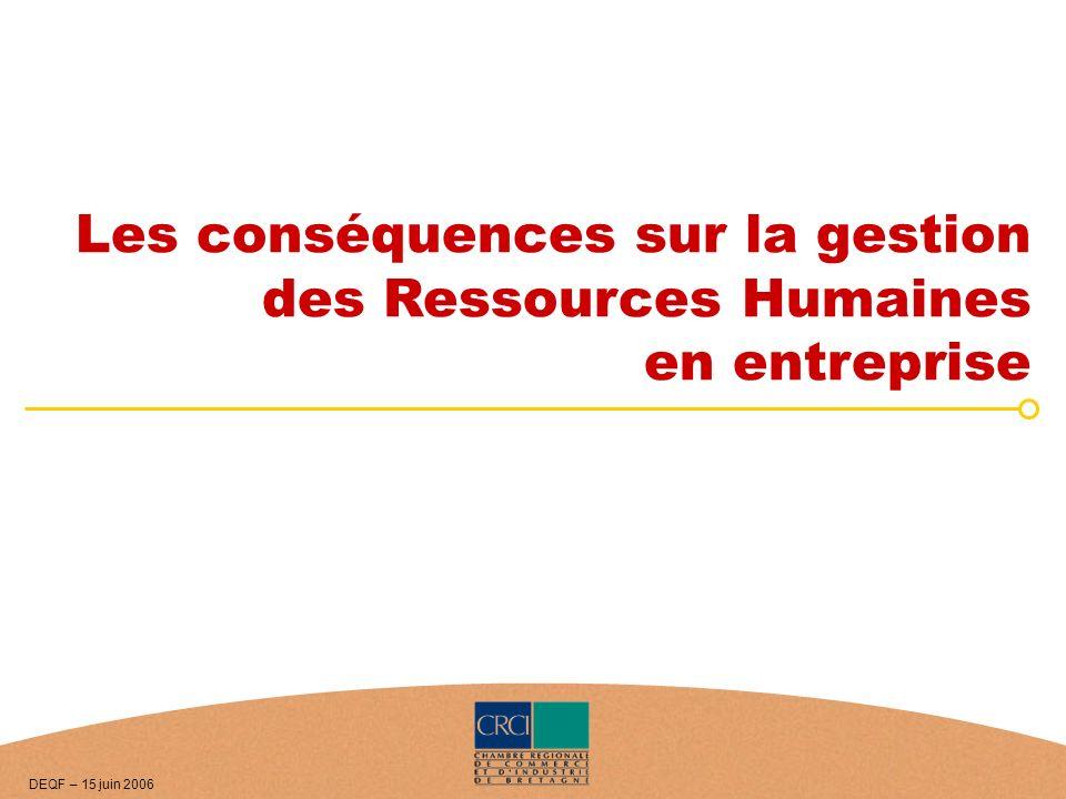 Les conséquences sur la gestion des Ressources Humaines en entreprise DEQF – 15 juin 2006
