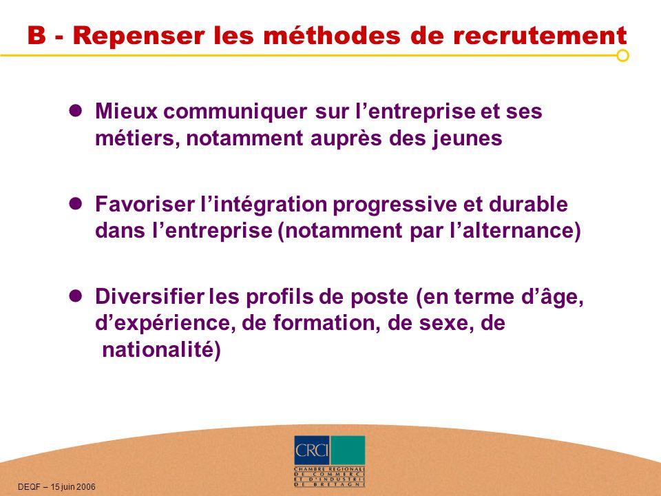 B - Repenser les méthodes de recrutement Mieux communiquer sur lentreprise et ses métiers, notamment auprès des jeunes Favoriser lintégration progress