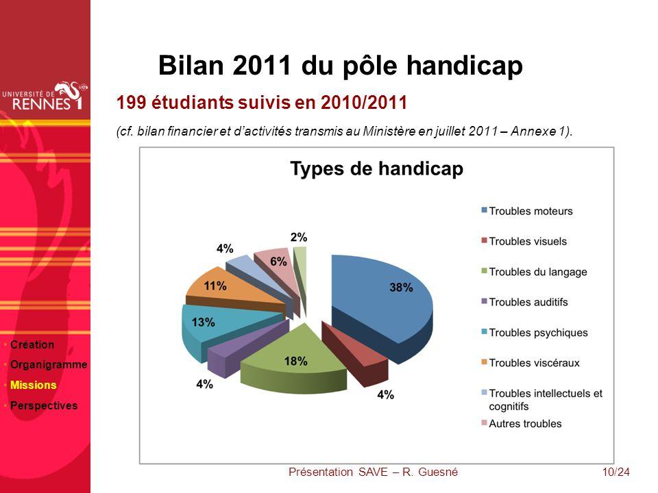 23/06/10 Bilan 2011 du pôle handicap 199 étudiants suivis en 2010/2011 (cf. bilan financier et dactivités transmis au Ministère en juillet 2011 – Anne
