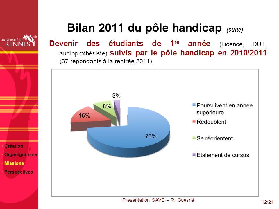 23/06/10 Bilan 2011 du pôle handicap (suite) Devenir des étudiants de 1 re année (Licence, DUT, audioprothésiste) suivis par le pôle handicap en 2010/
