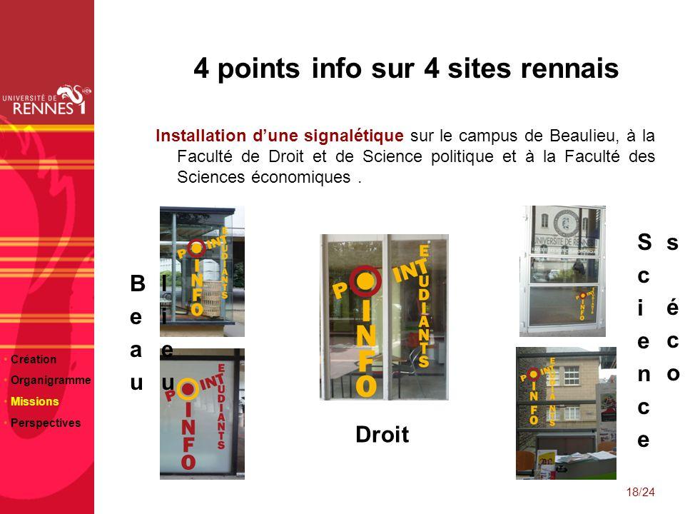 23/06/10 4 points info sur 4 sites rennais Installation dune signalétique sur le campus de Beaulieu, à la Faculté de Droit et de Science politique et
