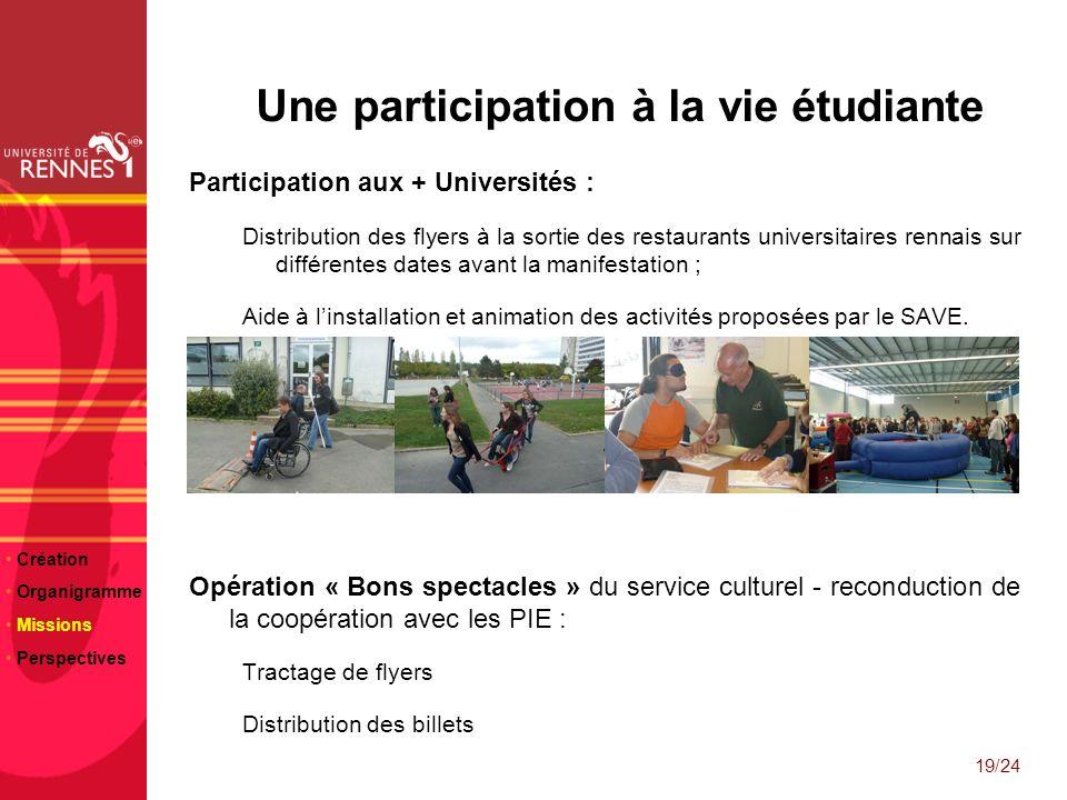 23/06/10 Une participation à la vie étudiante Participation aux + Universités : Distribution des flyers à la sortie des restaurants universitaires ren