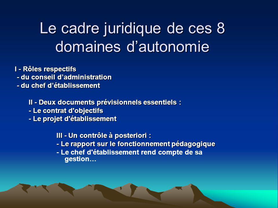Le cadre juridique de ces 8 domaines dautonomie I - Rôles respectifs - du conseil dadministration - du conseil dadministration - du chef détablissemen