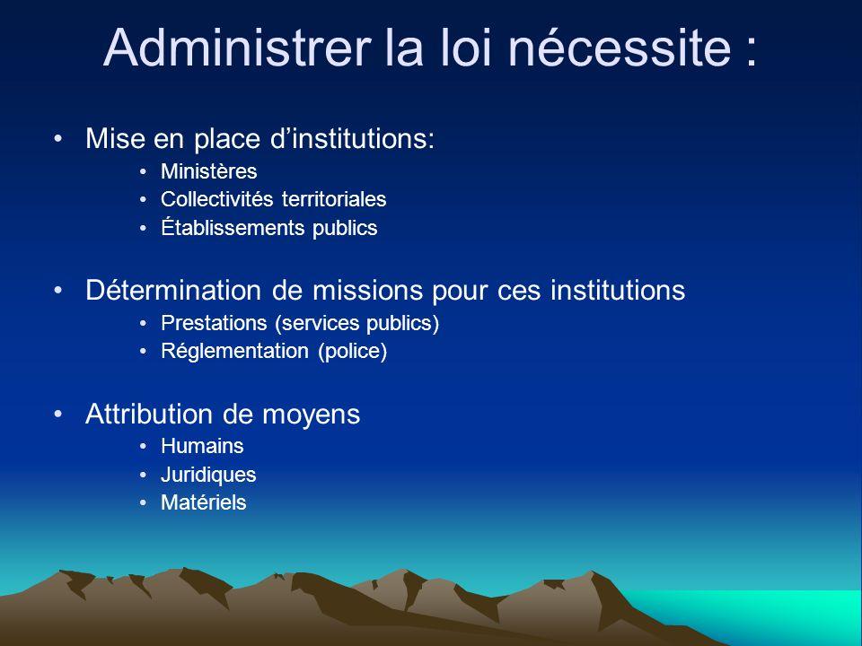 Administrer la loi nécessite : Mise en place dinstitutions: Ministères Collectivités territoriales Établissements publics Détermination de missions po