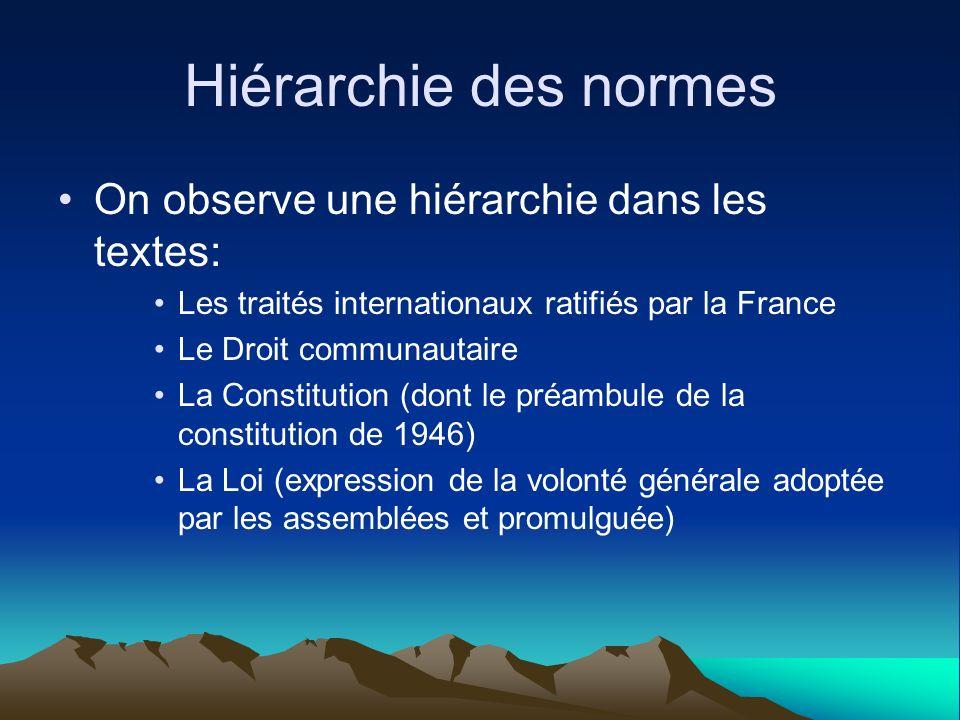 Hiérarchie des normes On observe une hiérarchie dans les textes: Les traités internationaux ratifiés par la France Le Droit communautaire La Constitut