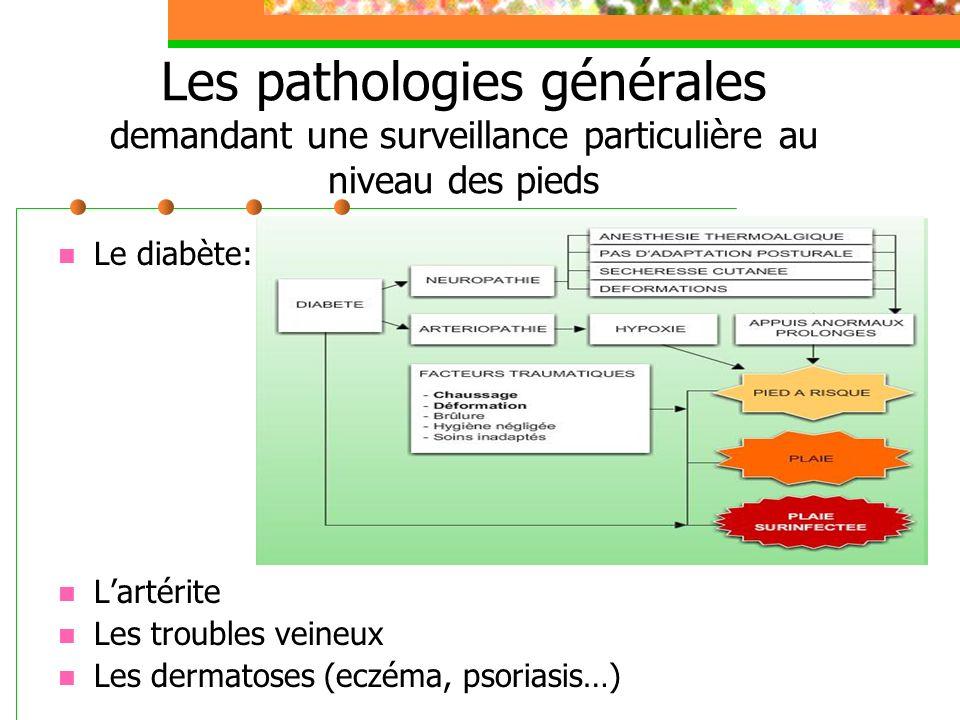 Les pathologies générales demandant une surveillance particulière au niveau des pieds Le diabète: Lartérite Les troubles veineux Les dermatoses (eczém