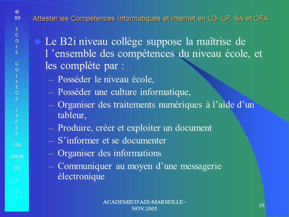 ® B2i E C O L E C O L E G E L Y C E CFA GRETA C2i 1 2 ACADEMIE D'AIX-MARSEILLE - NOV 2005 10 Attester les Compétences Informatiques et Internet en LG,