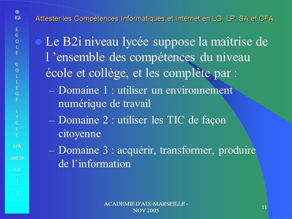 ® B2i E C O L E C O L E G E L Y C E CFA GRETA C2i 1 2 ACADEMIE D AIX-MARSEILLE - NOV 2005 11 Attester les Compétences Informatiques et Internet en LG, LP, SA et CFA Le B2i niveau lycée suppose la maîtrise de l ensemble des compétences du niveau école et collège, et les complète par : – Domaine 1 : utiliser un environnement numérique de travail – Domaine 2 : utiliser les TIC de façon citoyenne – Domaine 3 : acquérir, transformer, produire de linformation