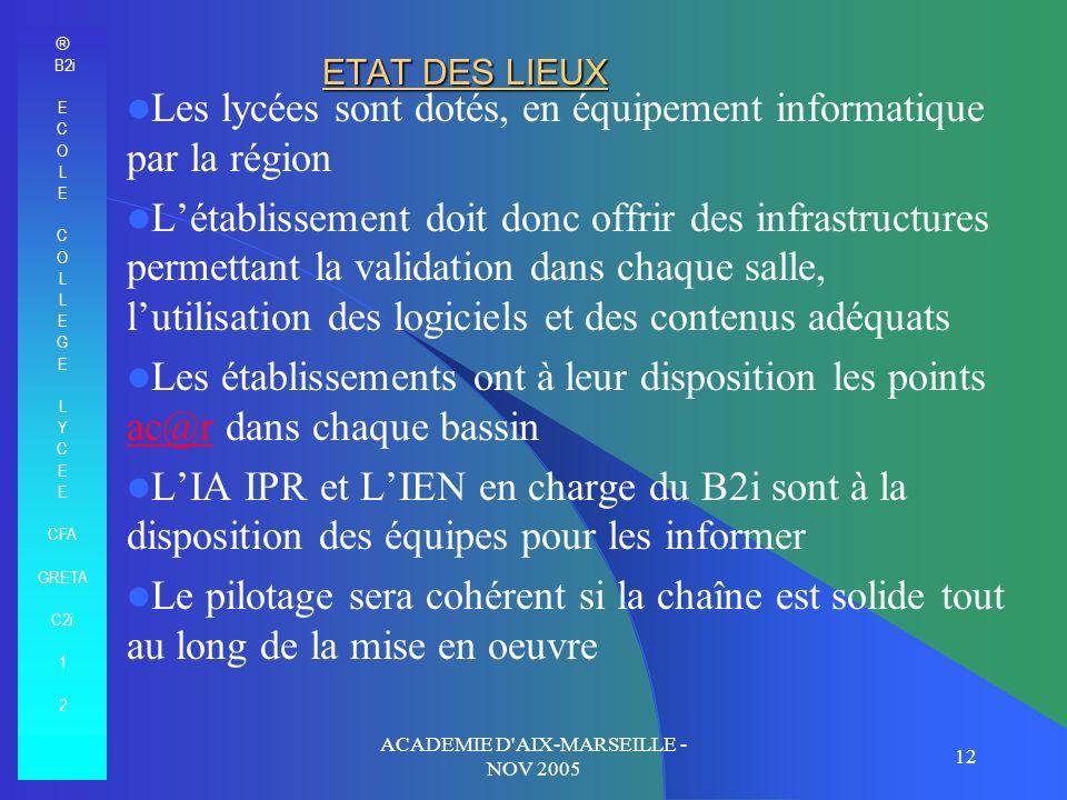 ACADEMIE D'AIX-MARSEILLE - NOV 2005 12 ETAT DES LIEUX Les lycées sont dotés, en équipement informatique par la région Létablissement doit donc offrir