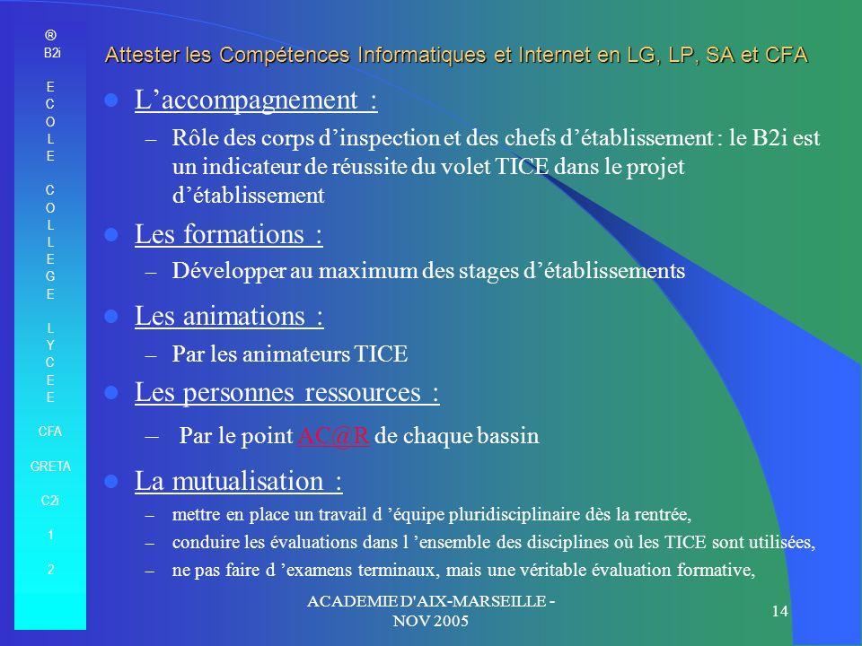 ® B2i E C O L E C O L E G E L Y C E CFA GRETA C2i 1 2 ACADEMIE D'AIX-MARSEILLE - NOV 2005 14 Attester les Compétences Informatiques et Internet en LG,
