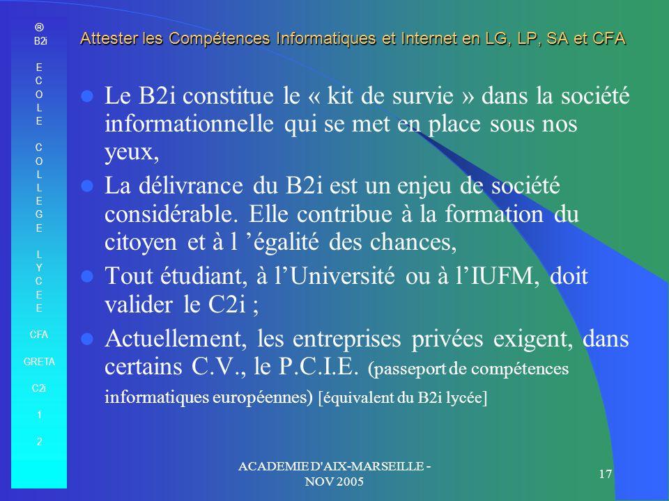 ® B2i E C O L E C O L E G E L Y C E CFA GRETA C2i 1 2 ACADEMIE D'AIX-MARSEILLE - NOV 2005 17 Attester les Compétences Informatiques et Internet en LG,