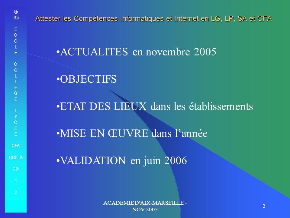 ACADEMIE D AIX-MARSEILLE - NOV 2005 2 Attester les Compétences Informatiques et Internet en LG, LP, SA et CFA ACTUALITES en novembre 2005 OBJECTIFS ETAT DES LIEUX dans les établissements MISE EN ŒUVRE dans lannée VALIDATION en juin 2006 ® B2i E C O L E C O L E G E L Y C E CFA GRETA C2i 1 2