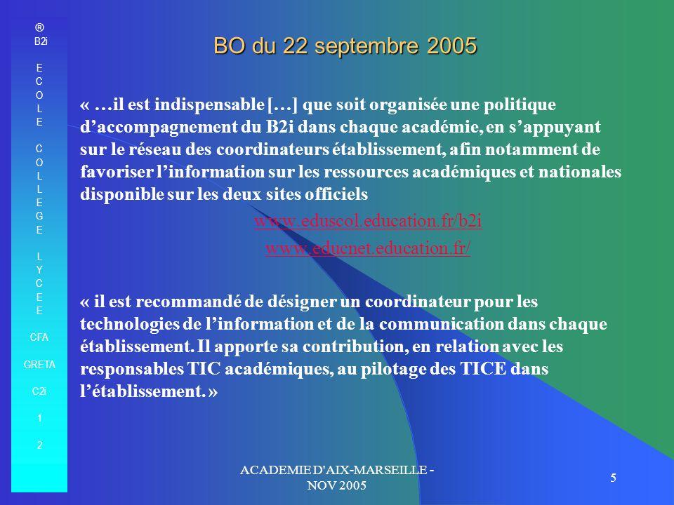 ACADEMIE D'AIX-MARSEILLE - NOV 2005 5 BO du 22 septembre 2005 « …il est indispensable […] que soit organisée une politique daccompagnement du B2i dans