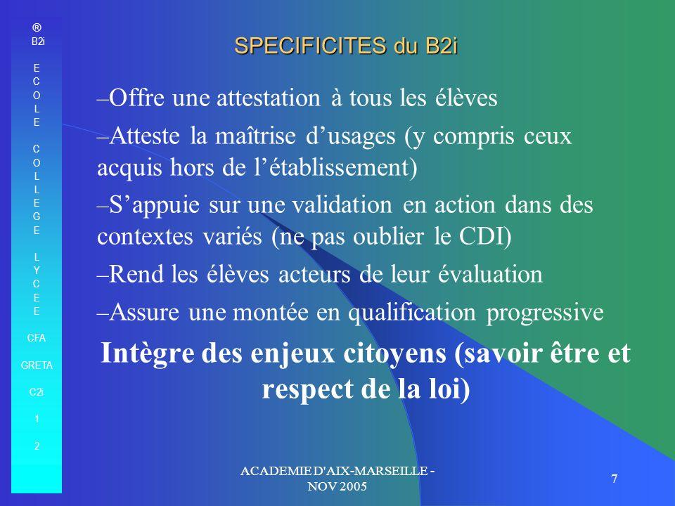 ACADEMIE D'AIX-MARSEILLE - NOV 2005 7 SPECIFICITES du B2i – Offre une attestation à tous les élèves – Atteste la maîtrise dusages (y compris ceux acqu
