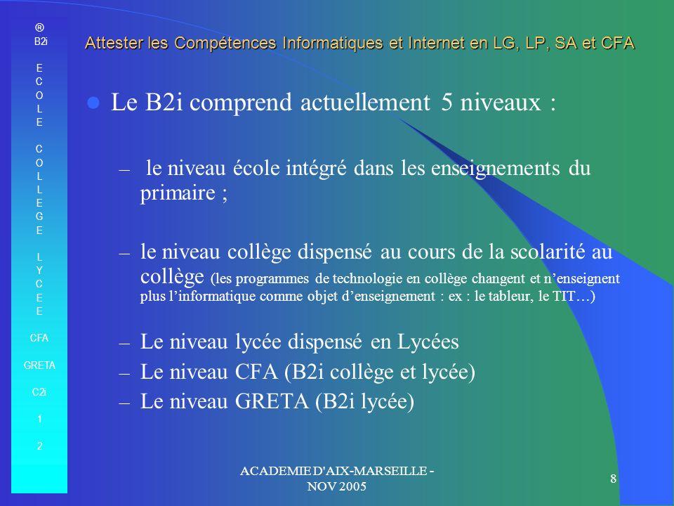 ® B2i E C O L E C O L E G E L Y C E CFA GRETA C2i 1 2 ACADEMIE D'AIX-MARSEILLE - NOV 2005 8 Attester les Compétences Informatiques et Internet en LG,