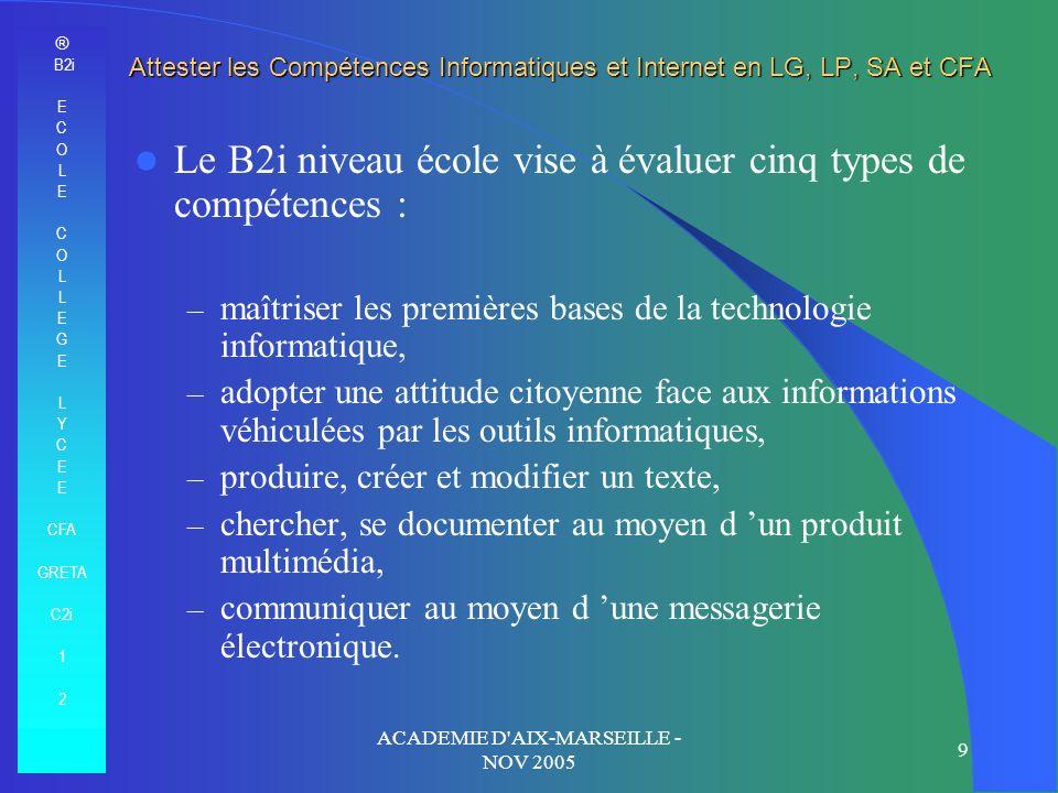 ® B2i E C O L E C O L E G E L Y C E CFA GRETA C2i 1 2 ACADEMIE D'AIX-MARSEILLE - NOV 2005 9 Attester les Compétences Informatiques et Internet en LG,