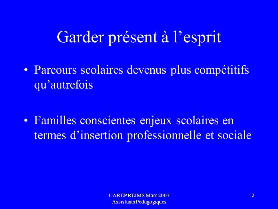 CAREP REIMS Mars 2007 Assistants Pédagogiques 2 Garder présent à lesprit Parcours scolaires devenus plus compétitifs quautrefois Familles conscientes