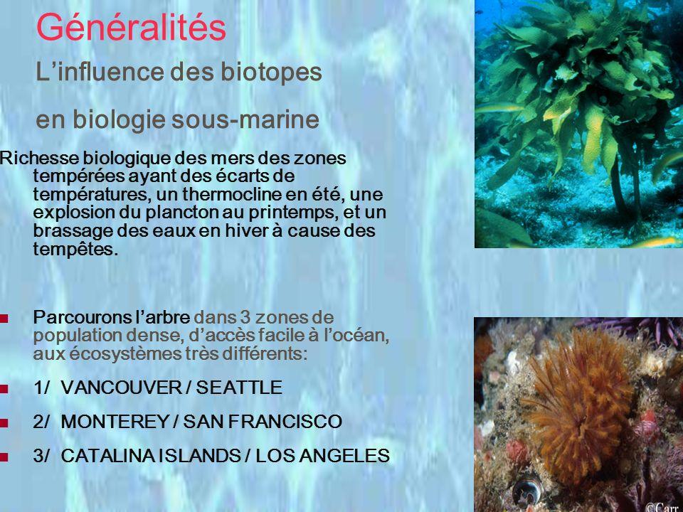 Généralités: Linfluence des biotopes en biologie sous-marine Pourquoi cette région est-elle si riche en biodiversité? 3 zones étudiées dans le pacifiq