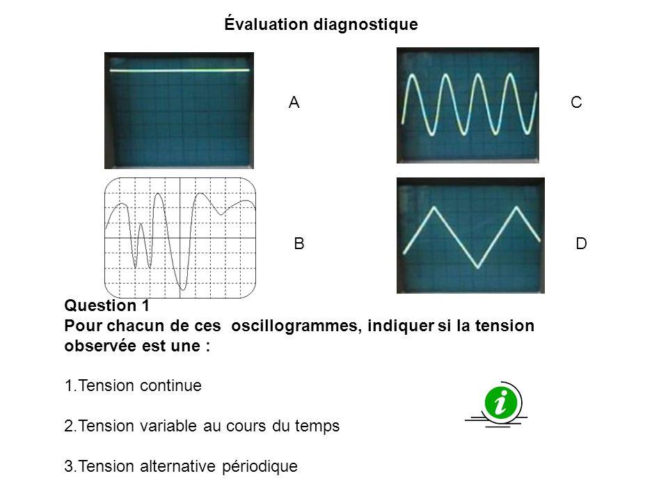 Question 1 Pour chacun de ces oscillogrammes, indiquer si la tension observée est une : 1.Tension continue 2.Tension variable au cours du temps 3.Tens