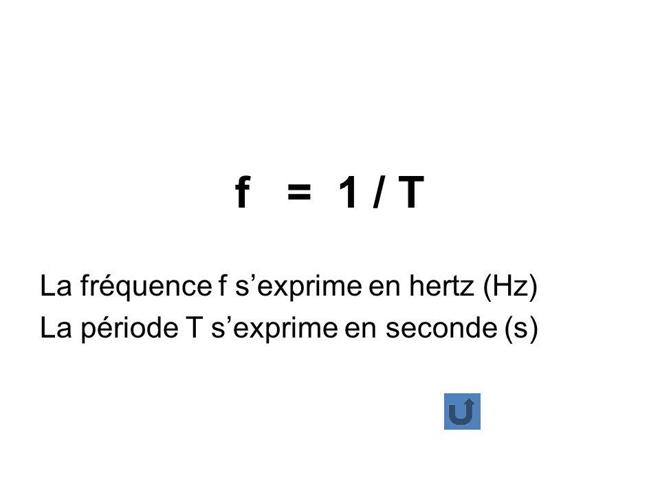 f = 1 / T La fréquence f sexprime en hertz (Hz) La période T sexprime en seconde (s)